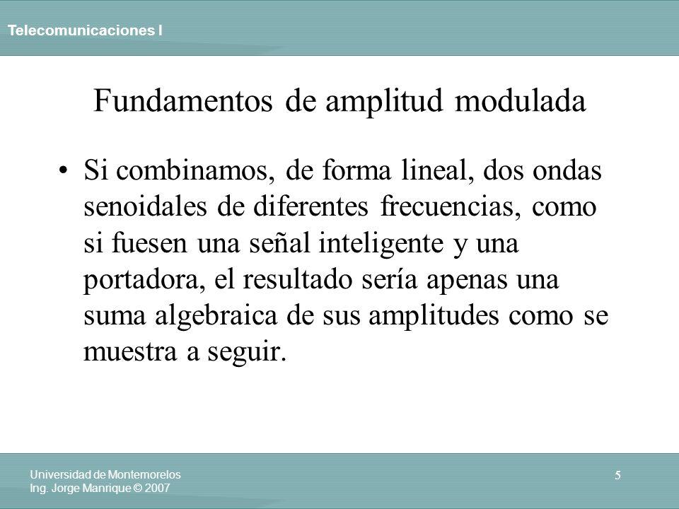 Fundamentos de amplitud modulada