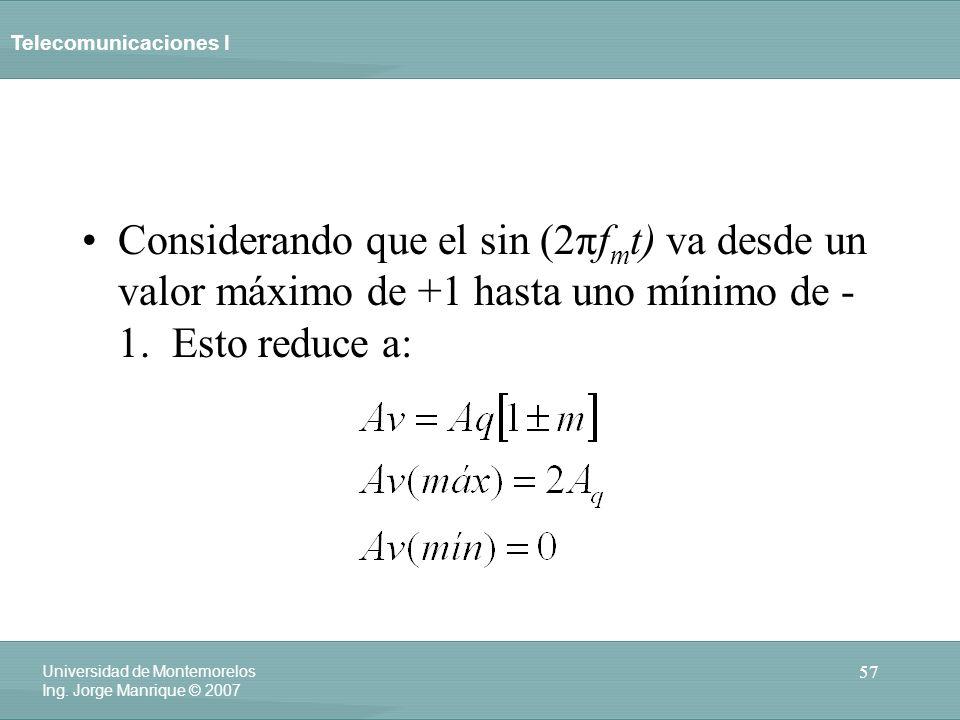 Considerando que el sin (2πfmt) va desde un valor máximo de +1 hasta uno mínimo de -1.