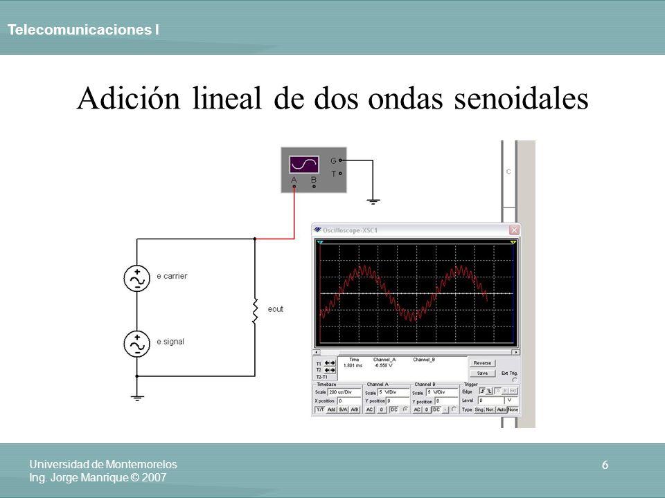 Adición lineal de dos ondas senoidales