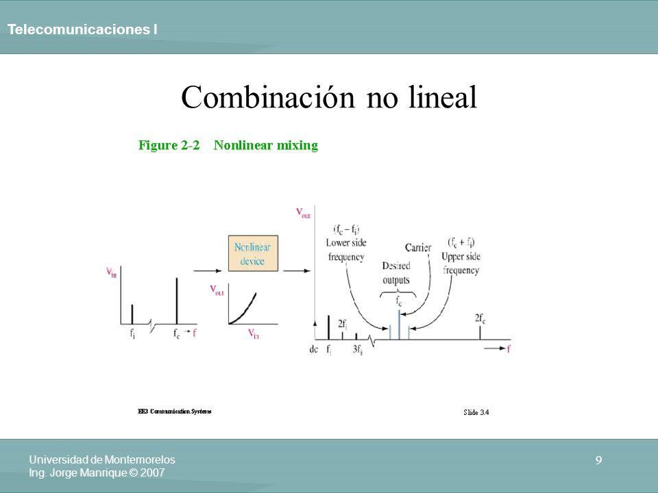 Combinación no lineal