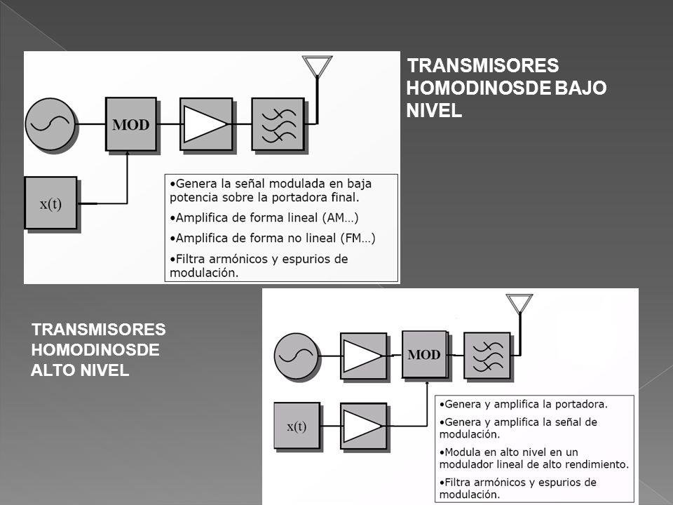 TRANSMISORES HOMODINOSDE BAJO NIVEL