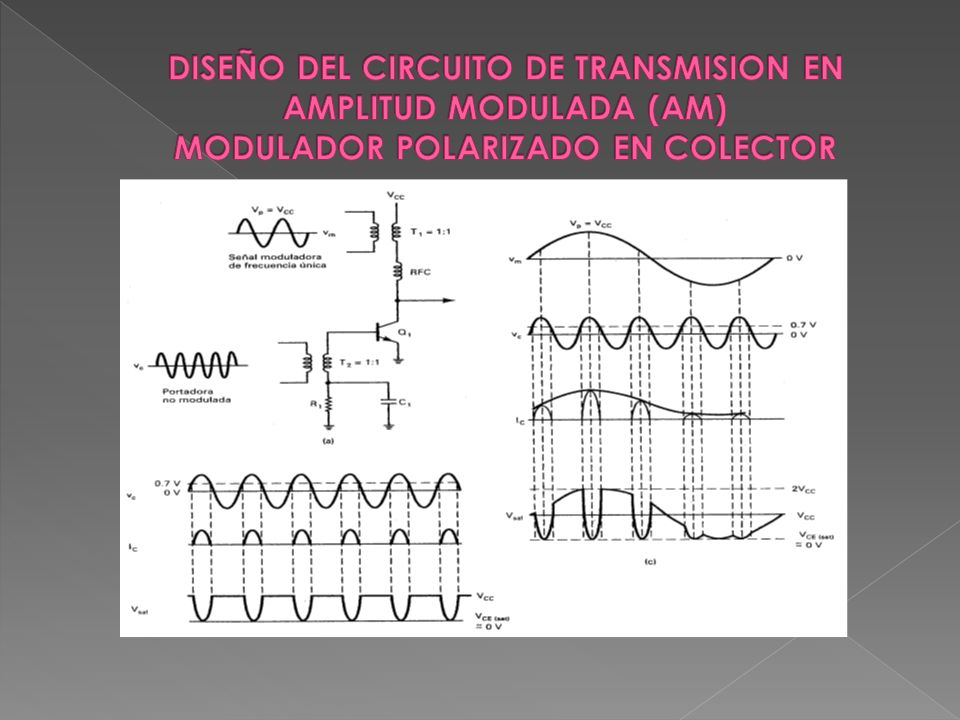 DISEÑO DEL CIRCUITO DE TRANSMISION EN AMPLITUD MODULADA (AM) MODULADOR POLARIZADO EN COLECTOR