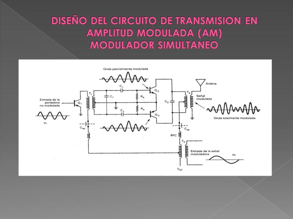 DISEÑO DEL CIRCUITO DE TRANSMISION EN AMPLITUD MODULADA (AM) MODULADOR SIMULTANEO