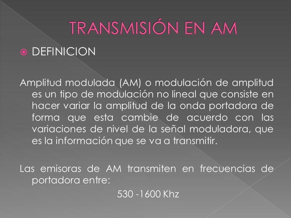 TRANSMISIÓN EN AM DEFINICION