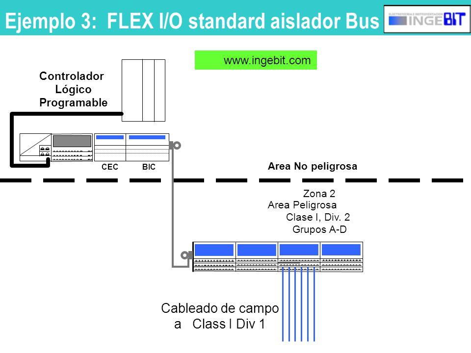 Ejemplo 3: FLEX I/O standard aislador Bus
