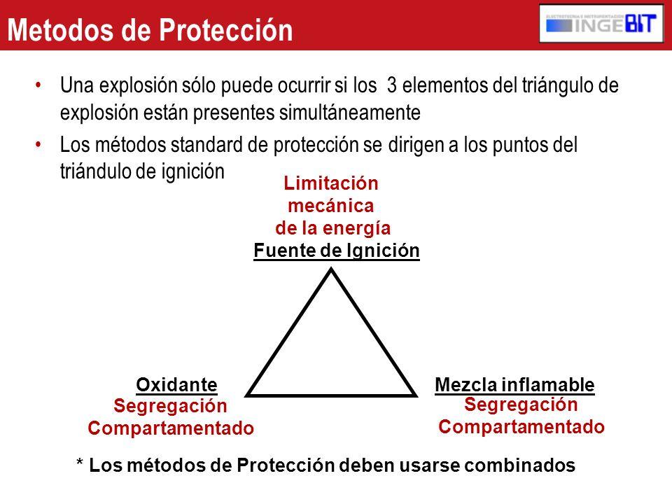 * Los métodos de Protección deben usarse combinados