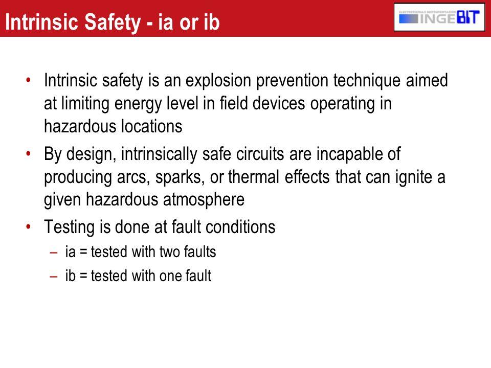 Intrinsic Safety - ia or ib