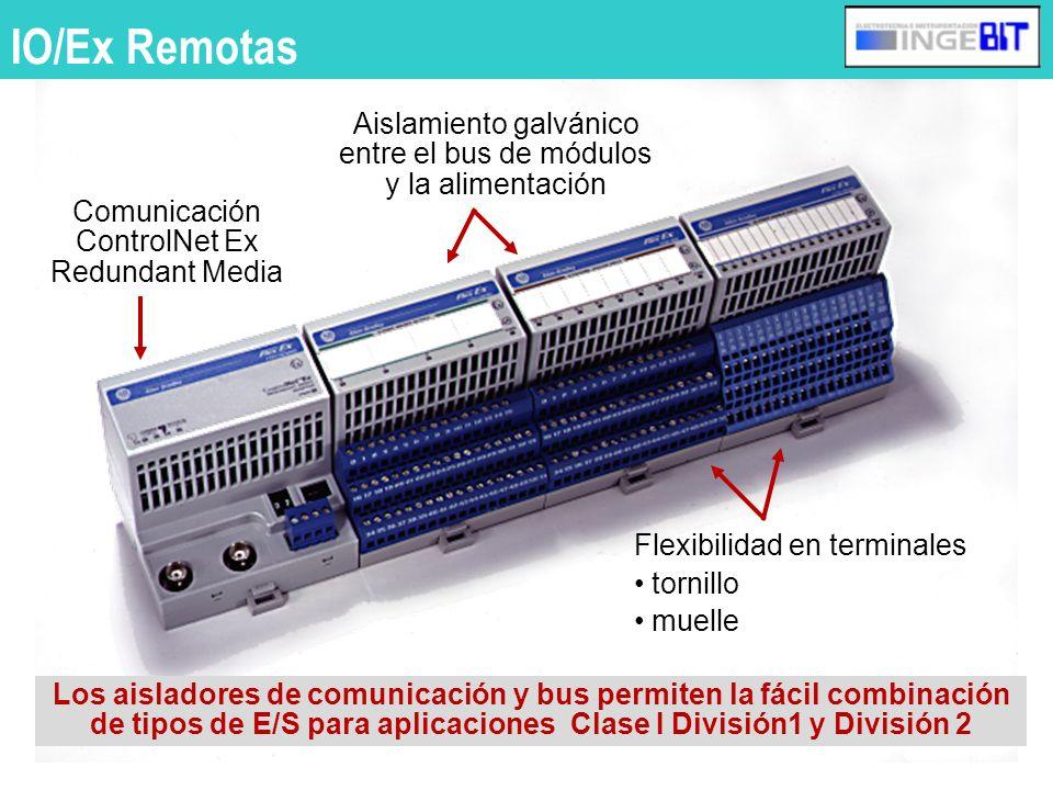 IO/Ex Remotas Aislamiento galvánico entre el bus de módulos y la alimentación. Comunicación ControlNet Ex Redundant Media.