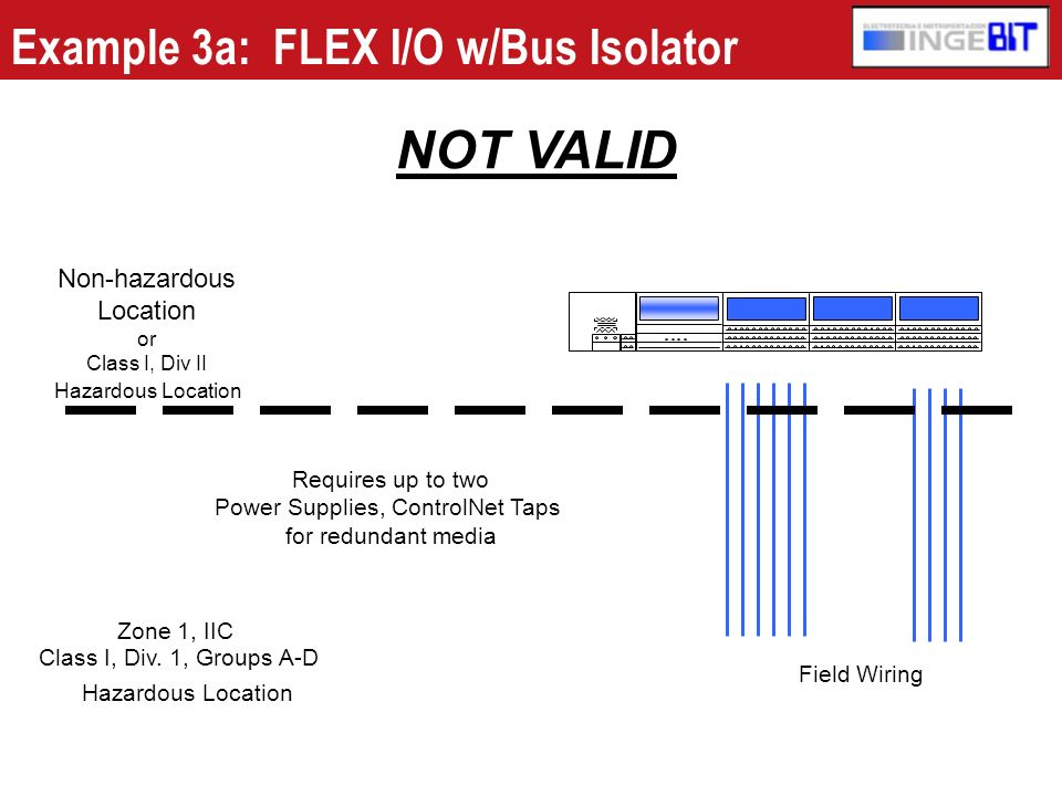 Example 3a: FLEX I/O w/Bus Isolator
