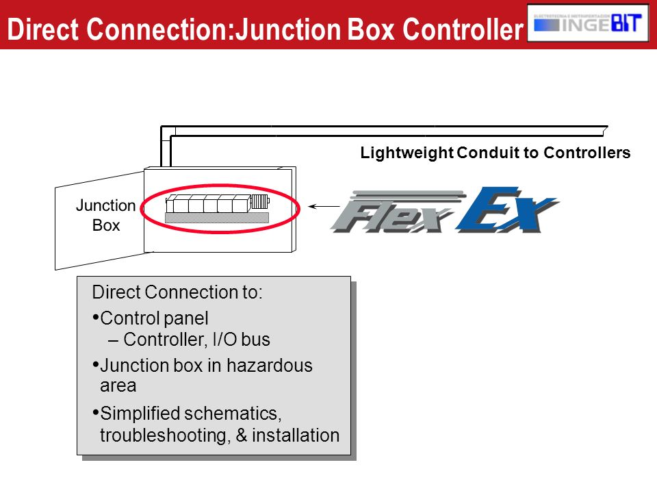 Direct Connection:Junction Box Controller