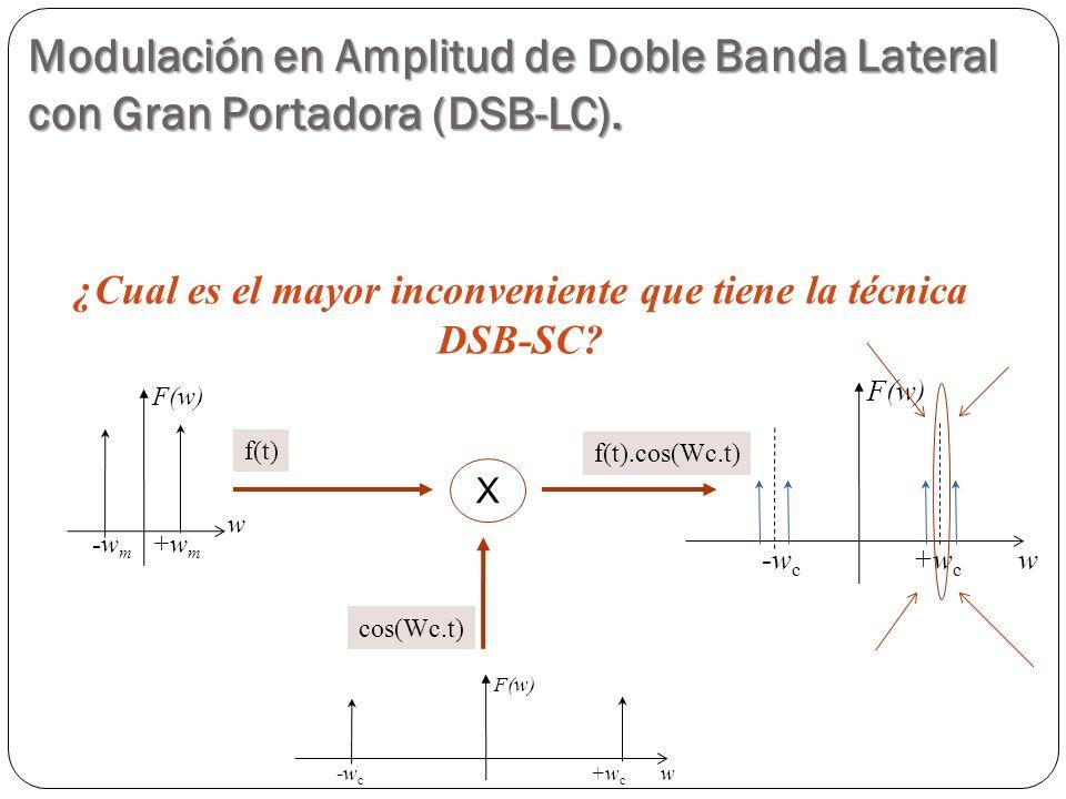 ¿Cual es el mayor inconveniente que tiene la técnica DSB-SC