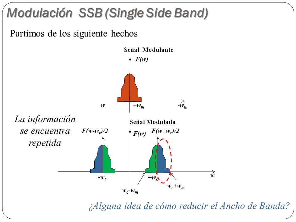 Modulación SSB (Single Side Band)