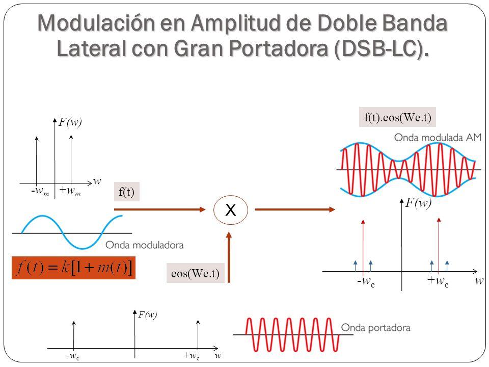 Modulación en Amplitud de Doble Banda Lateral con Gran Portadora (DSB-LC).