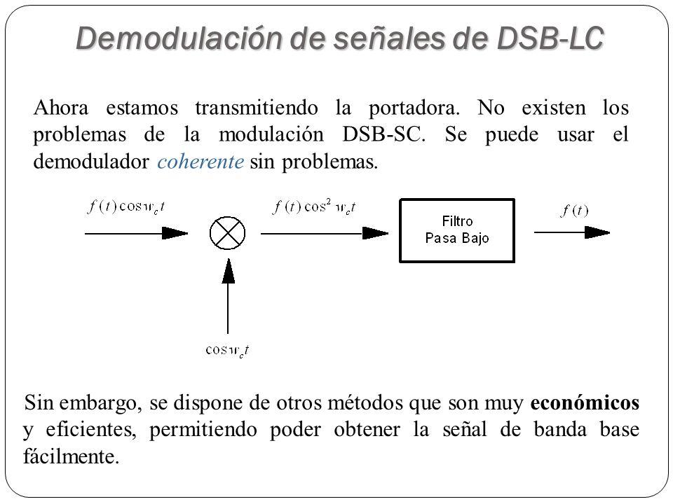 Demodulación de señales de DSB-LC