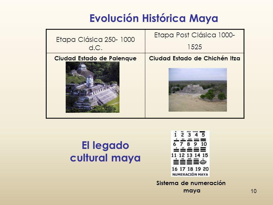 Evolución Histórica Maya El legado cultural maya