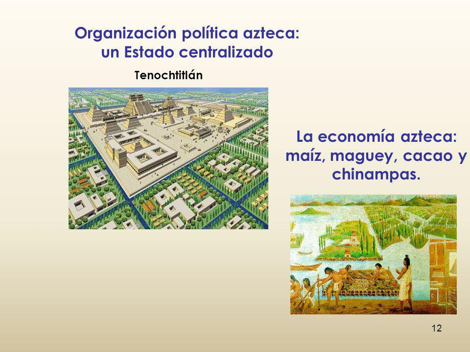 Organización política azteca: un Estado centralizado