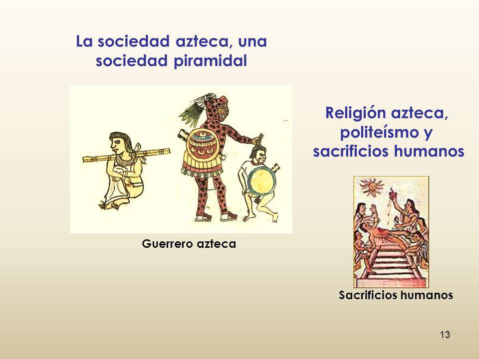 La sociedad azteca, una sociedad piramidal