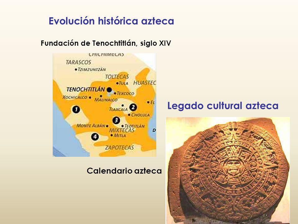 Evolución histórica azteca