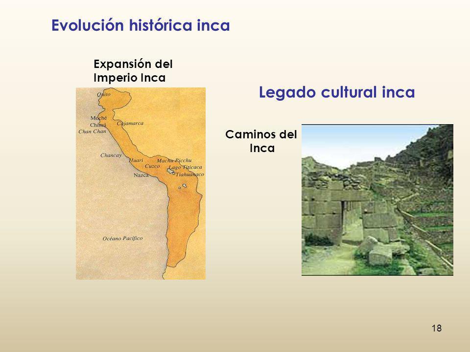 Evolución histórica inca