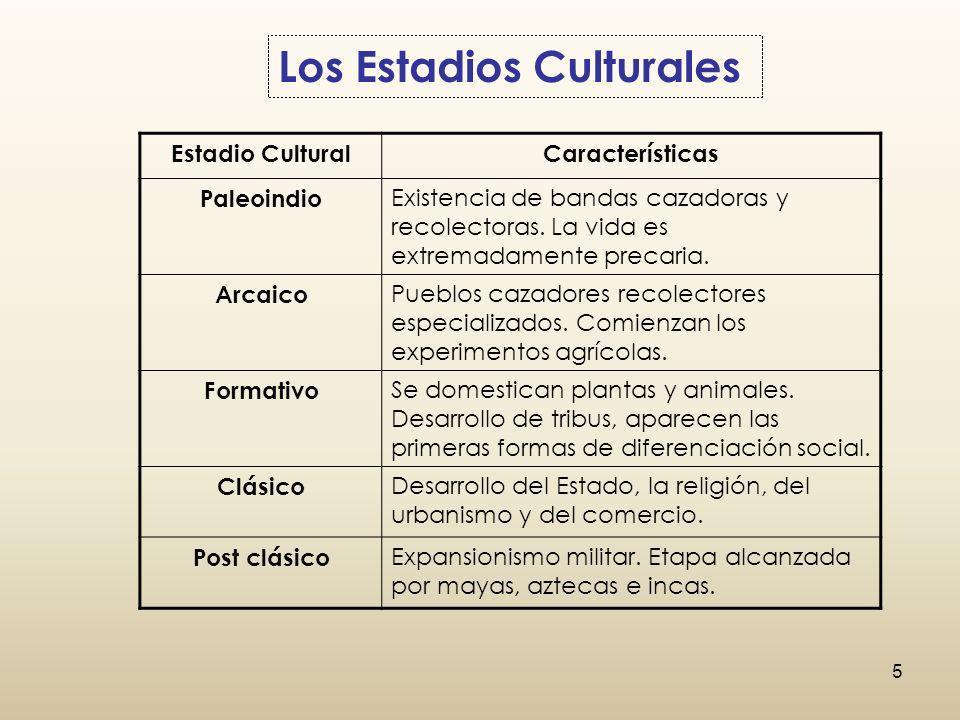Los Estadios Culturales