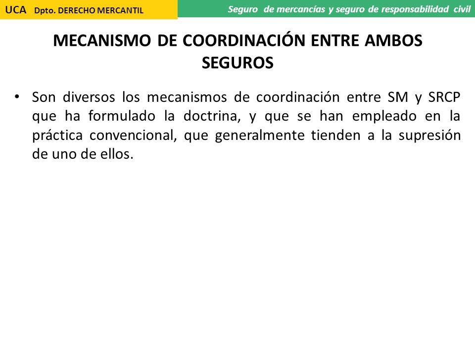 MECANISMO DE COORDINACIÓN ENTRE AMBOS SEGUROS
