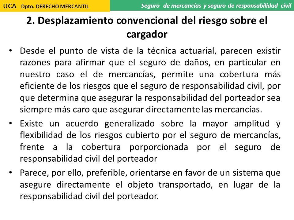 2. Desplazamiento convencional del riesgo sobre el cargador