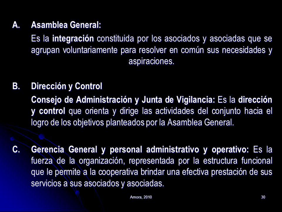 A. Asamblea General: