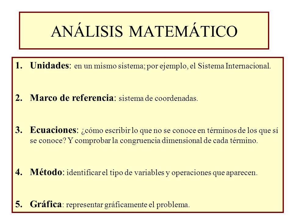 ANÁLISIS MATEMÁTICO Unidades: en un mismo sistema; por ejemplo, el Sistema Internacional. Marco de referencia: sistema de coordenadas.