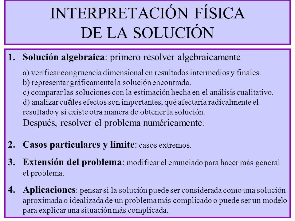 INTERPRETACIÓN FÍSICA DE LA SOLUCIÓN