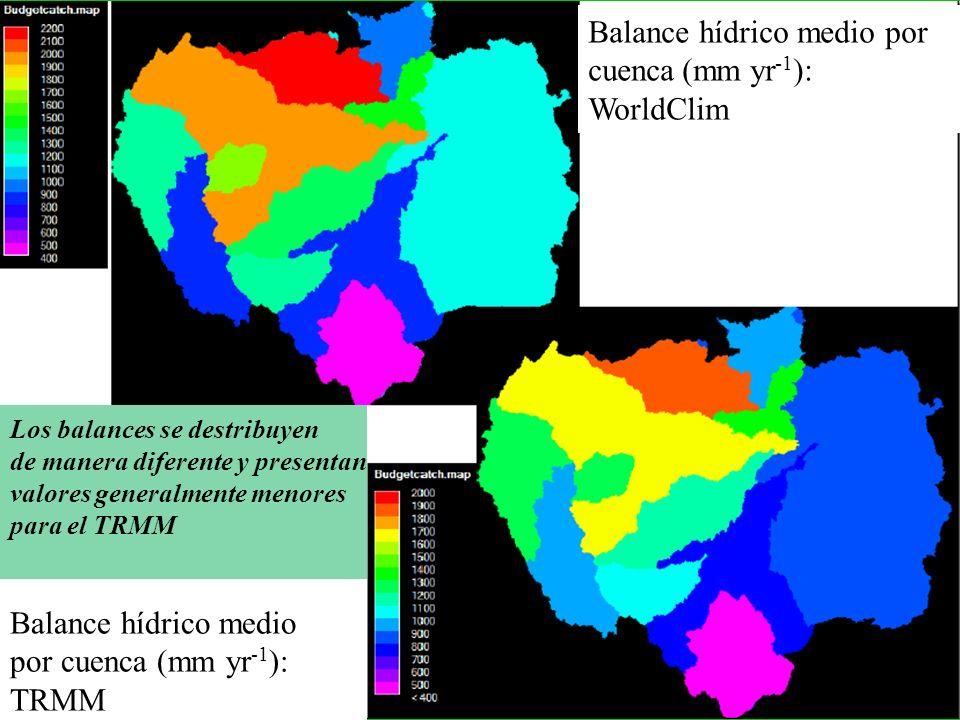 Balance hídrico medio por cuenca (mm yr-1): WorldClim