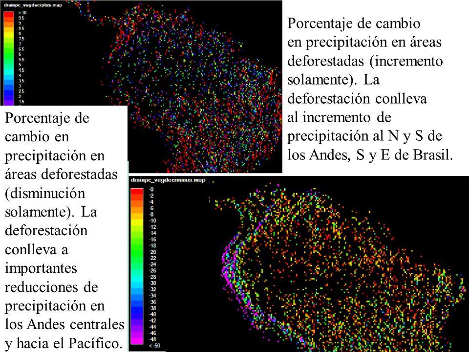 Porcentaje de cambio en precipitación en áreas. deforestadas (incremento. solamente). La. deforestación conlleva.