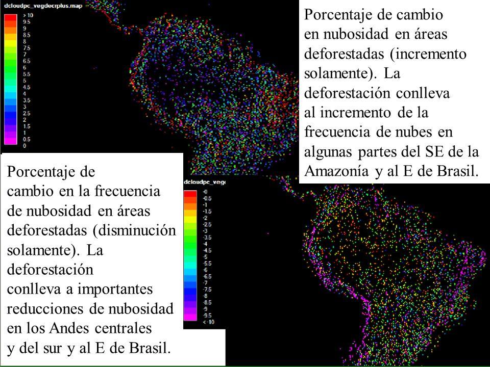 Porcentaje de cambioen nubosidad en áreas. deforestadas (incremento. solamente). La. deforestación conlleva.