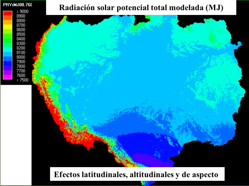 Radiación solar potencial total modelada (MJ)