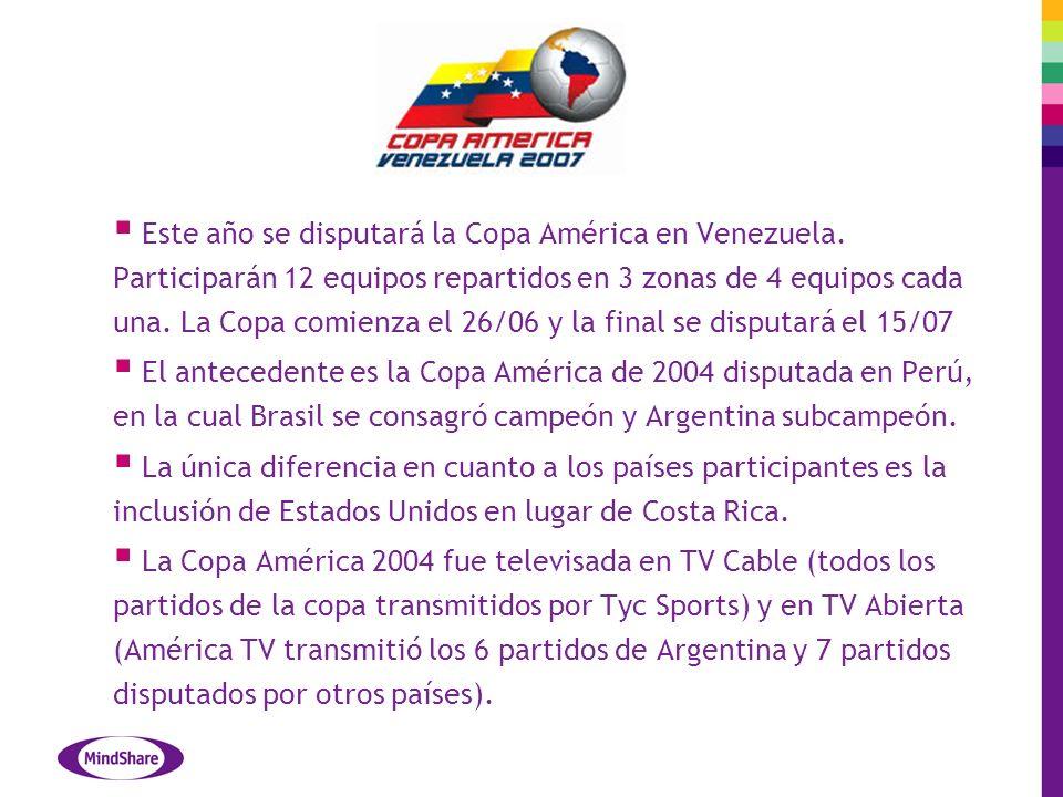 Este año se disputará la Copa América en Venezuela