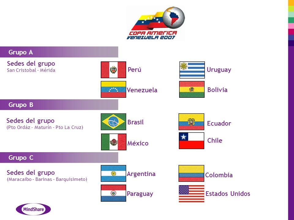 Grupo A Sedes del grupo Perú Uruguay Venezuela Bolivia Grupo B