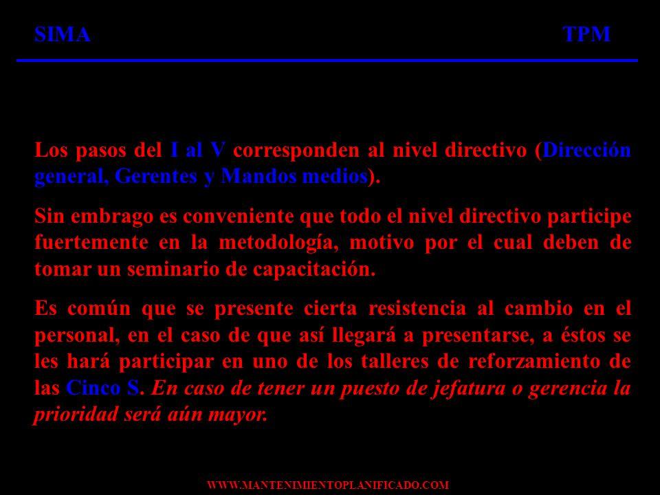 SIMA TPM Los pasos del I al V corresponden al nivel directivo (Dirección general, Gerentes y Mandos medios).
