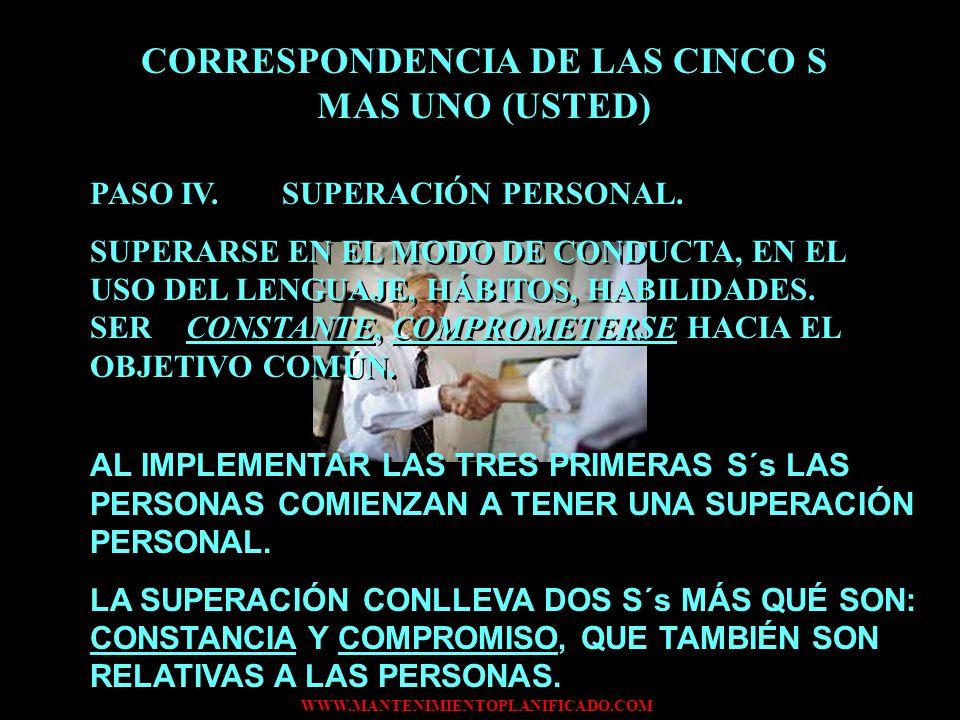CORRESPONDENCIA DE LAS CINCO S MAS UNO (USTED)