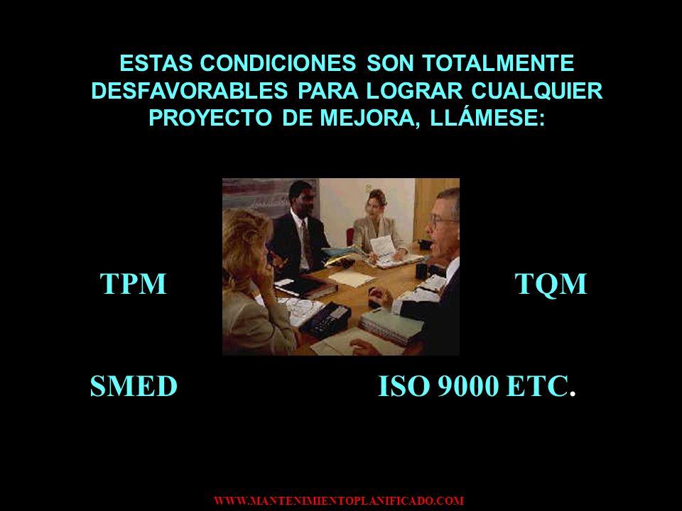 ESTAS CONDICIONES SON TOTALMENTE DESFAVORABLES PARA LOGRAR CUALQUIER PROYECTO DE MEJORA, LLÁMESE: