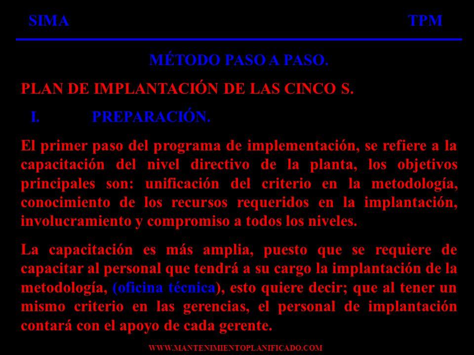 SIMA TPM MÉTODO PASO A PASO. PLAN DE IMPLANTACIÓN DE LAS CINCO S. PREPARACIÓN.