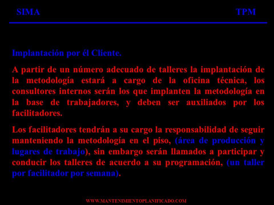 SIMA TPM Implantación por él Cliente.