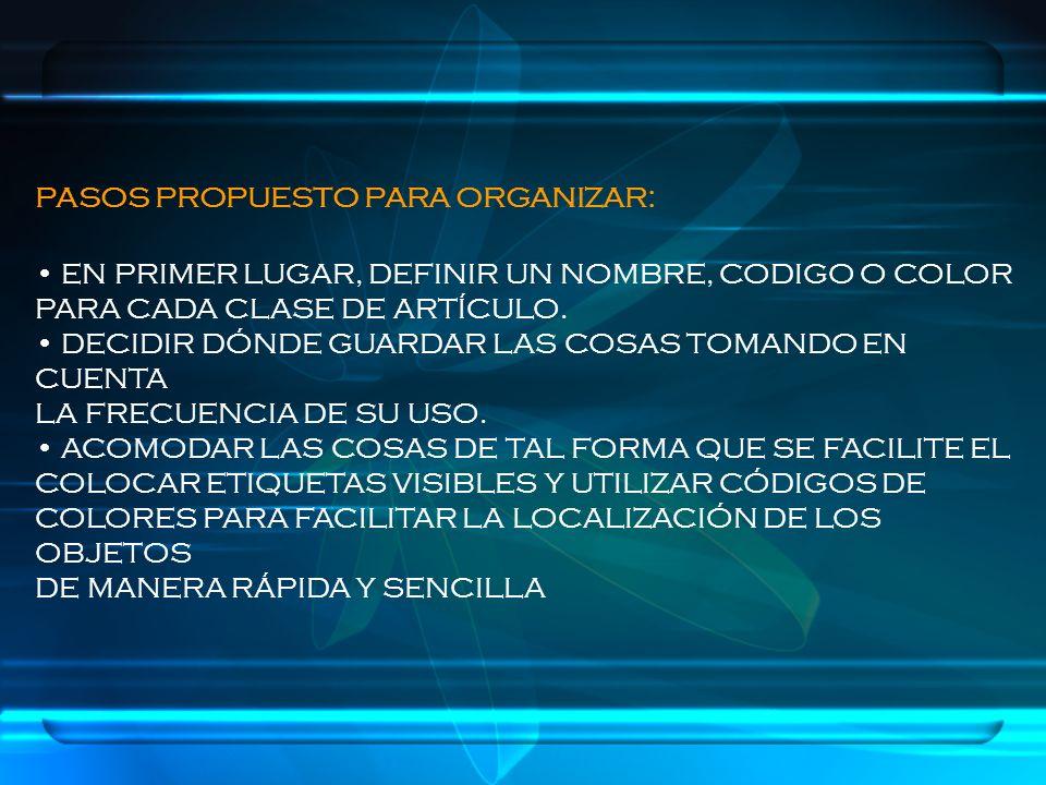 PASOS PROPUESTO PARA ORGANIZAR: