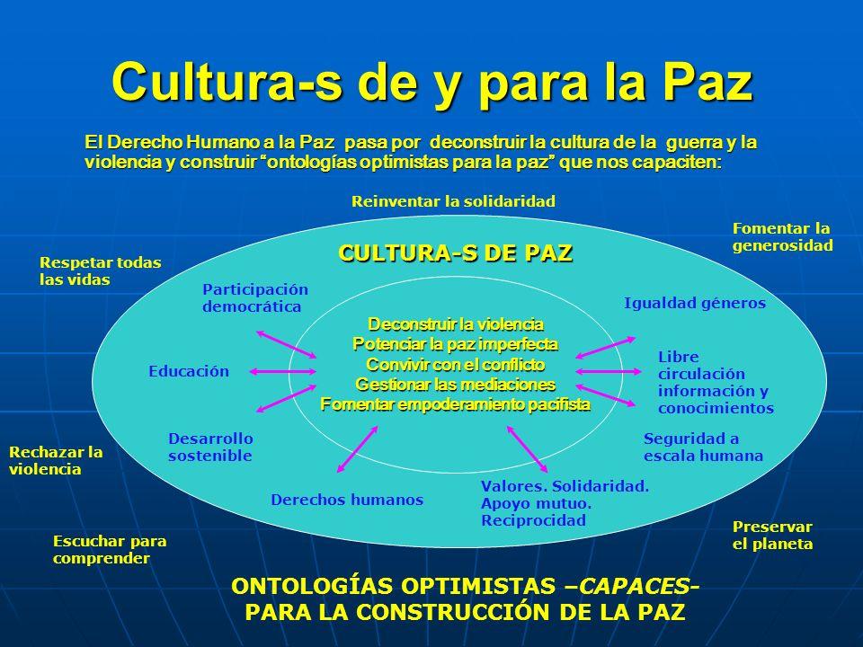 Cultura-s de y para la Paz