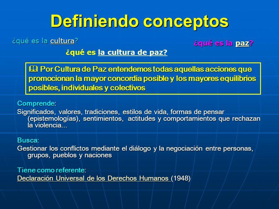 Definiendo conceptos ¿qué es la cultura ¿qué es la paz ¿qué es la cultura de paz Comprende: