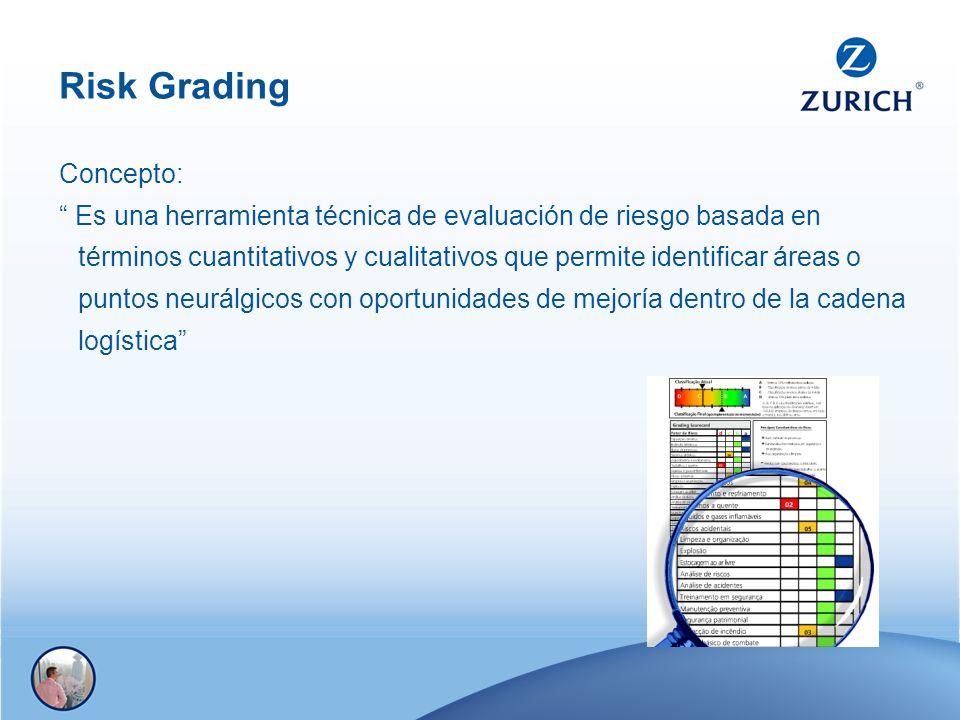 Risk Grading Concepto: