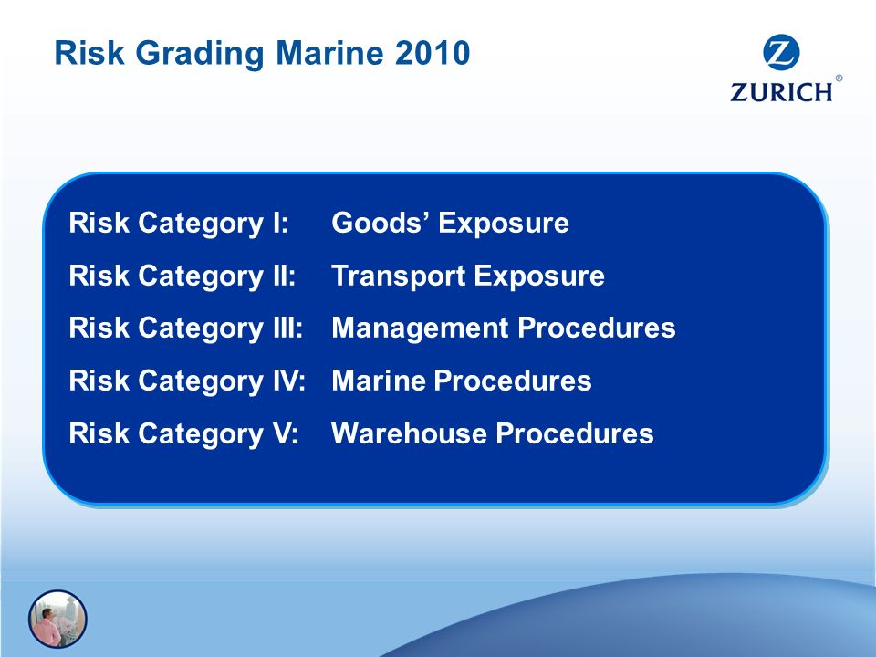 Risk Grading Marine 2010 Risk Category I: Goods' Exposure