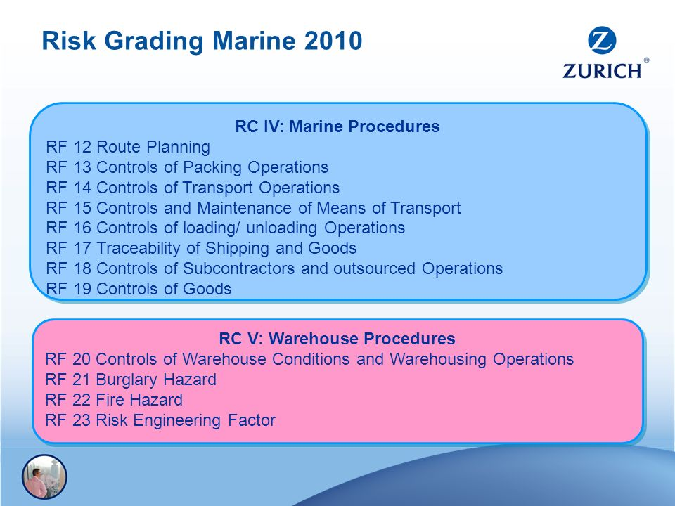 RC IV: Marine Procedures RC V: Warehouse Procedures