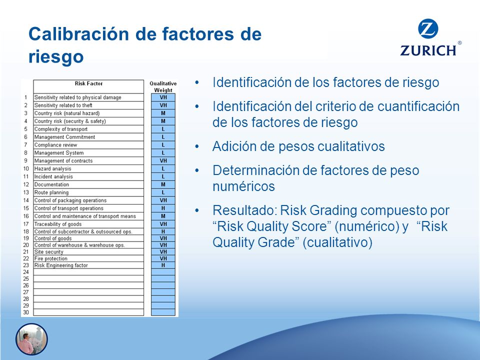 Calibración de factores de riesgo