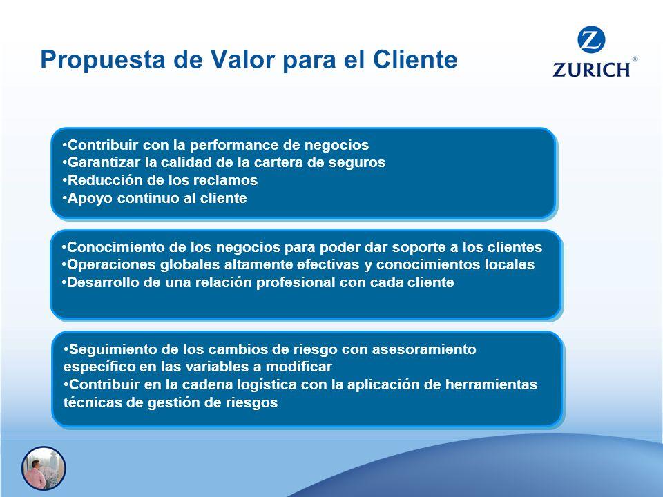 Propuesta de Valor para el Cliente