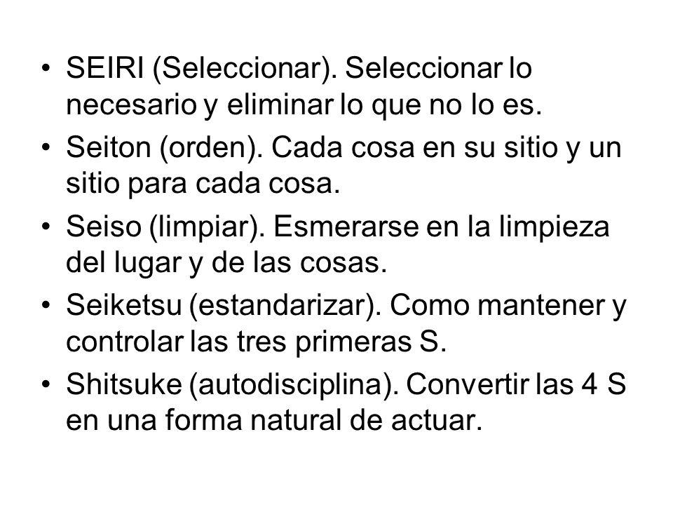 SEIRI (Seleccionar). Seleccionar lo necesario y eliminar lo que no lo es.