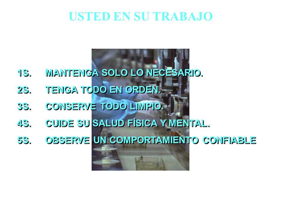 USTED EN SU TRABAJO 1S. MANTENGA SOLO LO NECESARIO.